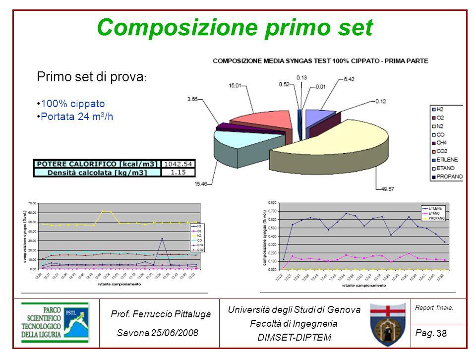 38 Università degli Studi di Genova Facoltà di Ingegneria DIMSET-DIPTEM Prof. Ferruccio Pittaluga Savona 25/06/2008 Report finale. Pag. Composizione p