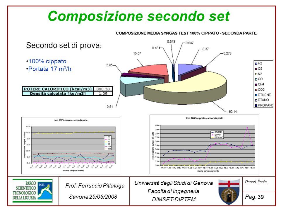 39 Università degli Studi di Genova Facoltà di Ingegneria DIMSET-DIPTEM Prof. Ferruccio Pittaluga Savona 25/06/2008 Report finale. Pag. Composizione s