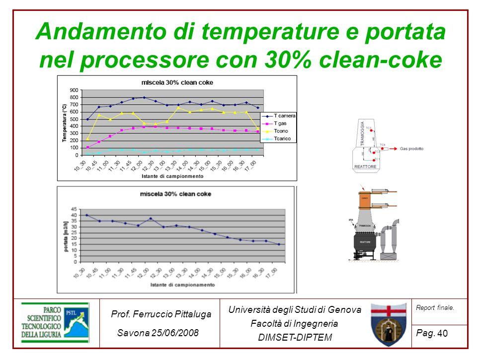 Andamento di temperature e portata nel processore con 30% clean-coke 40 Università degli Studi di Genova Facoltà di Ingegneria DIMSET-DIPTEM Prof. Fer