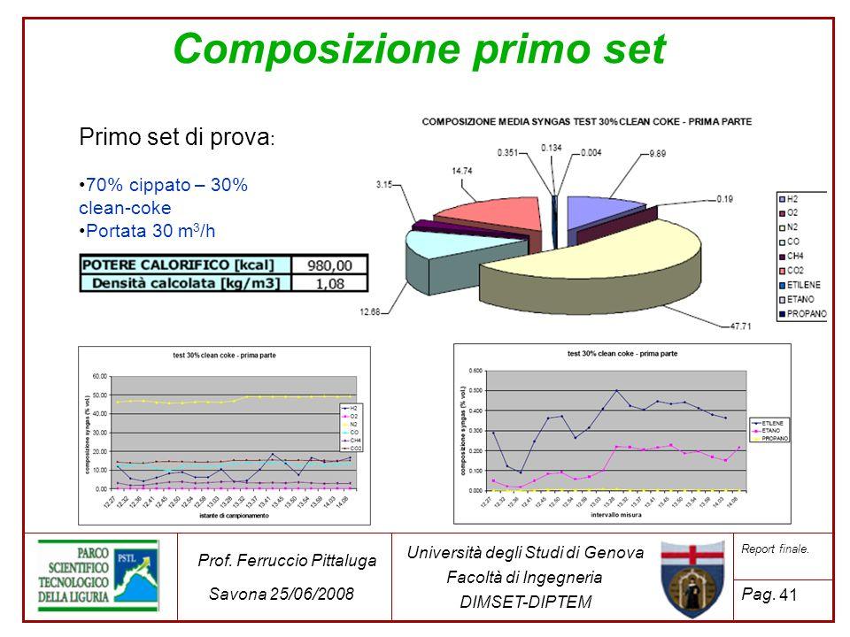 Composizione primo set Primo set di prova : 70% cippato – 30% clean-coke Portata 30 m 3 /h 41 Università degli Studi di Genova Facoltà di Ingegneria D