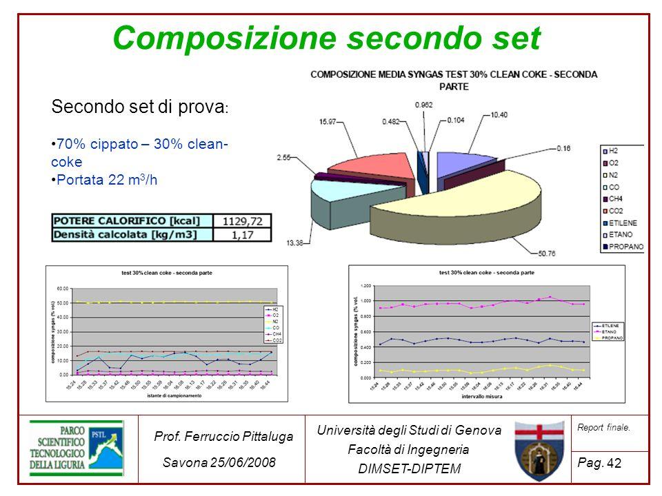 Composizione secondo set Secondo set di prova : 70% cippato – 30% clean- coke Portata 22 m 3 /h 42 Università degli Studi di Genova Facoltà di Ingegne
