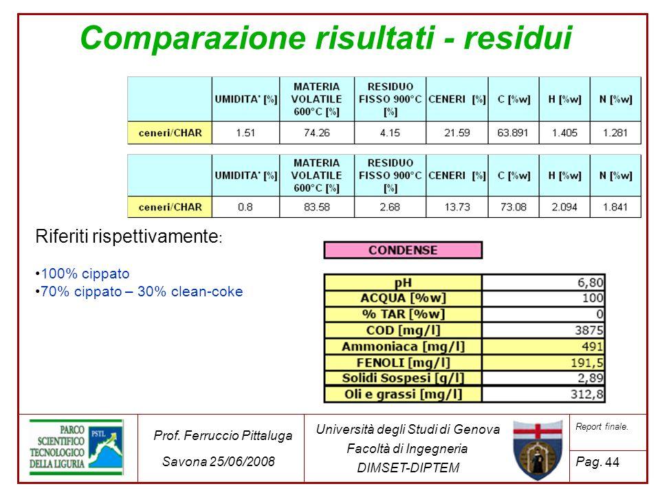 Comparazione risultati - residui Riferiti rispettivamente : 100% cippato 70% cippato – 30% clean-coke 44 Università degli Studi di Genova Facoltà di I