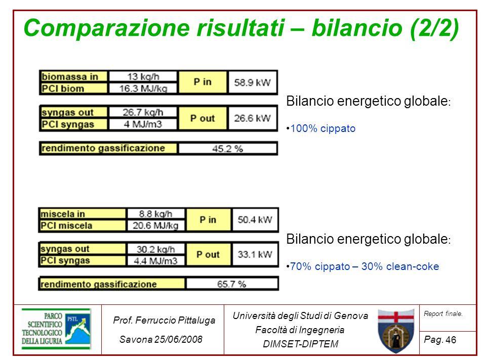 Comparazione risultati – bilancio (2/2) Bilancio energetico globale : 100% cippato Bilancio energetico globale : 70% cippato – 30% clean-coke 46 Unive