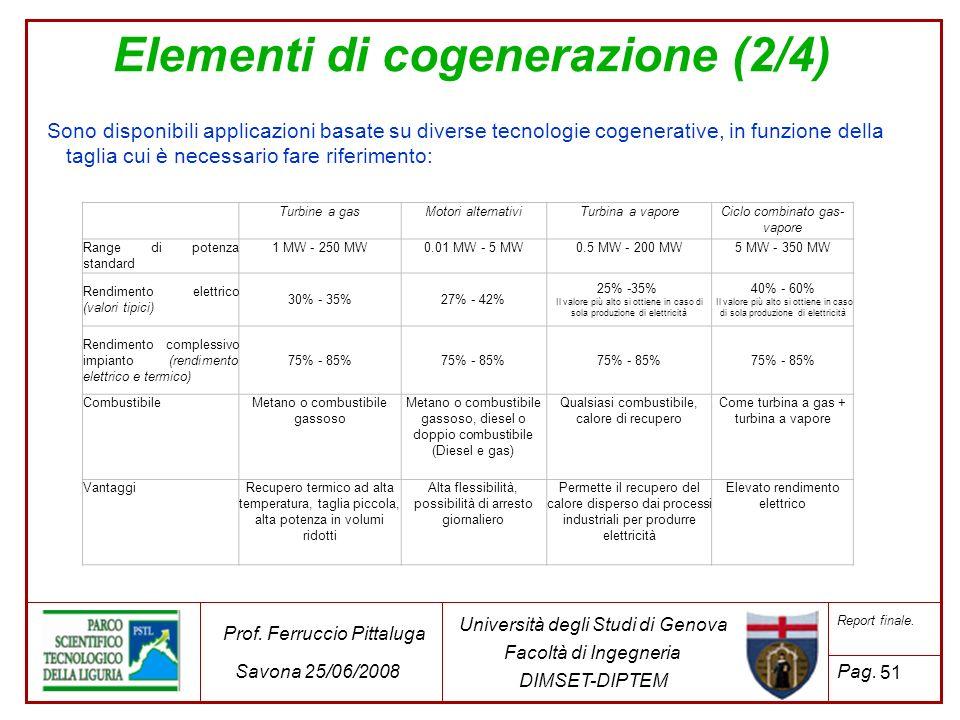 51 Università degli Studi di Genova Facoltà di Ingegneria DIMSET-DIPTEM Prof. Ferruccio Pittaluga Savona 25/06/2008 Report finale. Pag. Elementi di co