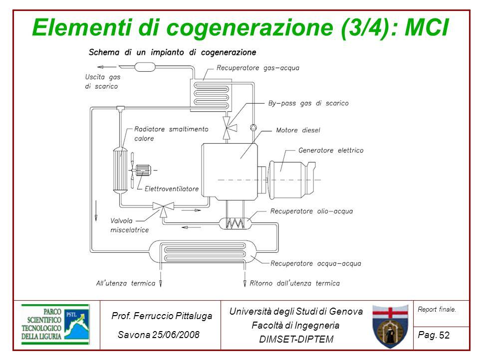 52 Università degli Studi di Genova Facoltà di Ingegneria DIMSET-DIPTEM Prof. Ferruccio Pittaluga Savona 25/06/2008 Report finale. Pag. Elementi di co