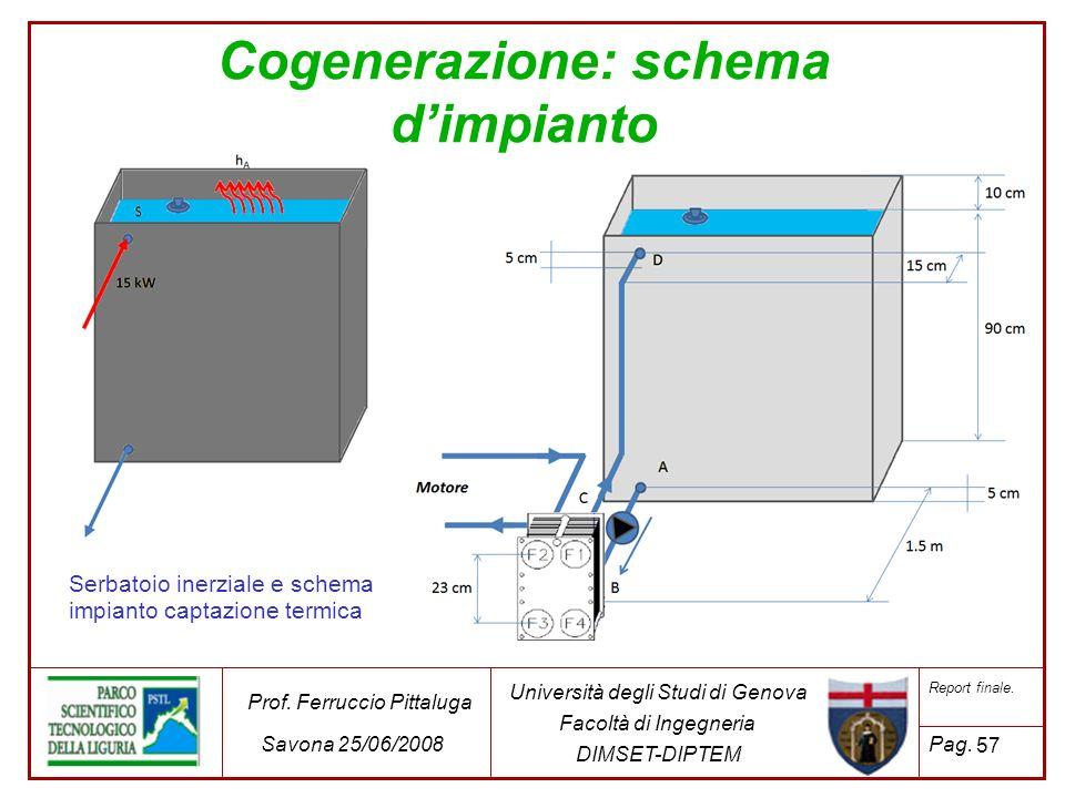 57 Università degli Studi di Genova Facoltà di Ingegneria DIMSET-DIPTEM Prof. Ferruccio Pittaluga Savona 25/06/2008 Report finale. Pag. Cogenerazione:
