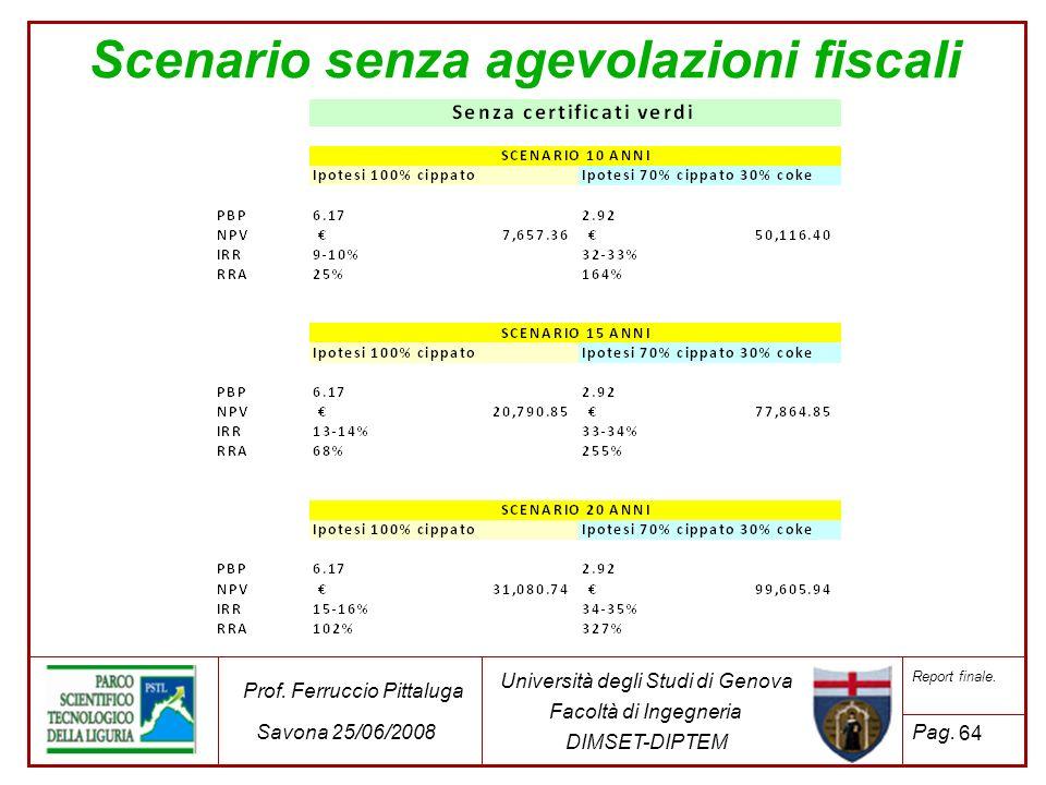 64 Università degli Studi di Genova Facoltà di Ingegneria DIMSET-DIPTEM Prof. Ferruccio Pittaluga Savona 25/06/2008 Report finale. Pag. Scenario senza