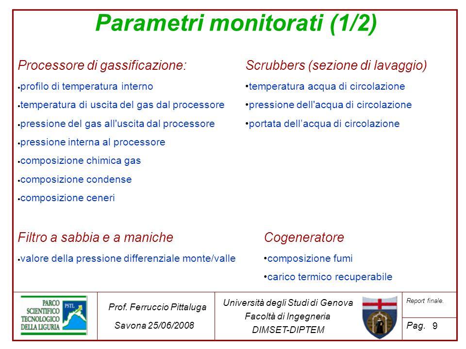 Parametri monitorati (1/2) Processore di gassificazione: profilo di temperatura interno temperatura di uscita del gas dal processore pressione del gas