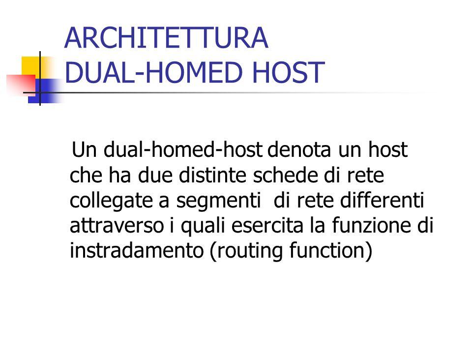 ARCHITETTURA DUAL-HOMED HOST Un dual-homed-host denota un host che ha due distinte schede di rete collegate a segmenti di rete differenti attraverso i