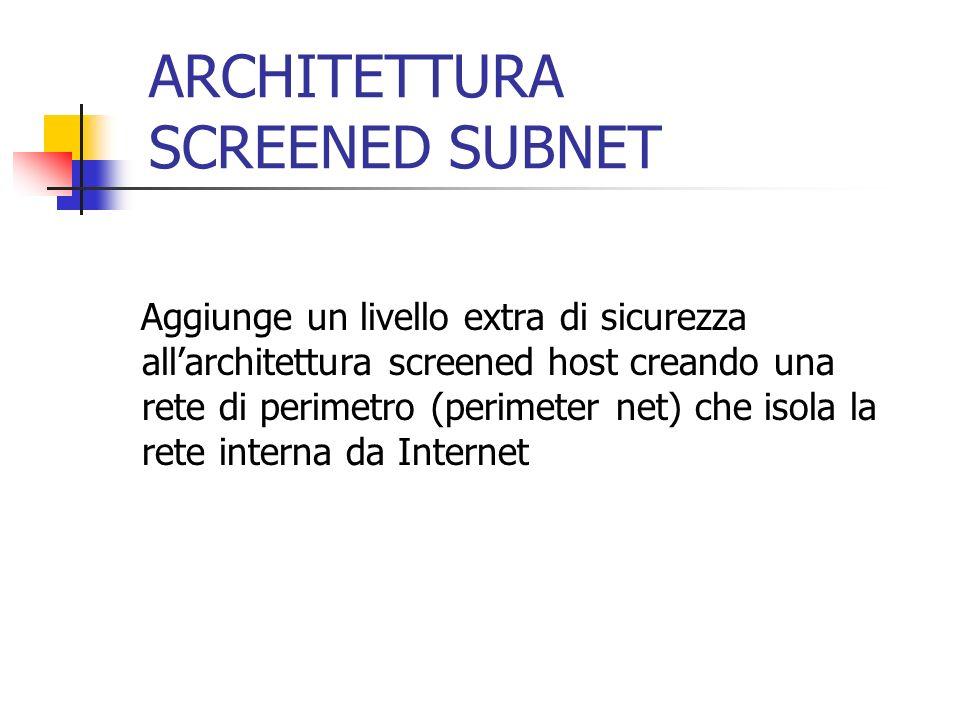 ARCHITETTURA SCREENED SUBNET Aggiunge un livello extra di sicurezza allarchitettura screened host creando una rete di perimetro (perimeter net) che is