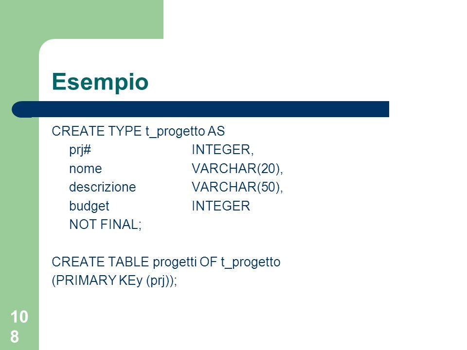 107 Informazione aggiuntiva 1 Quando si crea una typed table è possibile aggiungere vincoli di integrità sugli attributi dellADT su cui si basa (purché il tipo corrispondente lo permetta) CREATE TABLE OF [(REF IS ) ]