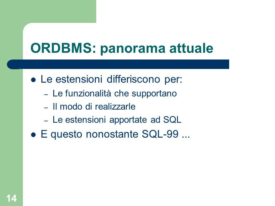 13 ORDBMS: panorama attuale Oggi quasi tutti i principali produttori di RDBMS (Oracle, Informix, DB2,..) hanno esteso i loro DBMS con caratteristiche object-relational Tali estensioni presuppongono anche una estensione del linguaggio SQL Allo stato attuale ogni RDBMS ha unestensione proprietaria object-relational