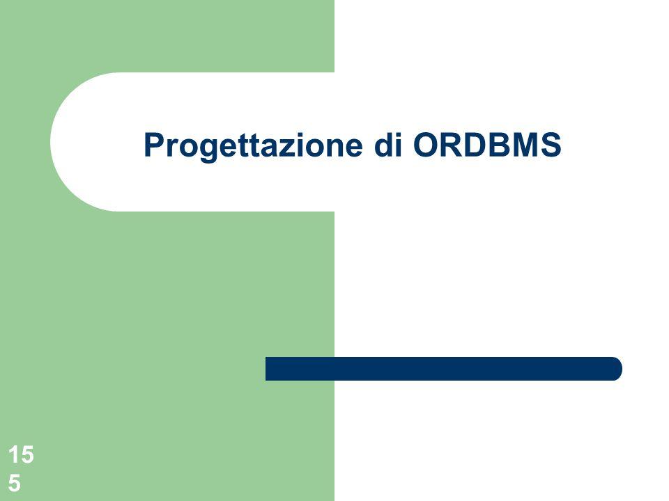 154 Relazioni tra OODBMS e ORDBMS Ereditarietà – singola – riuso di codice – no sostituibilità – su tipi e typed tables linguaggio – SQL con estensioni per la manipolazione dei nuovi tipi di dato – accesso navigazione e associativo – uninterrogazione restituisce sempre un insieme di tuple