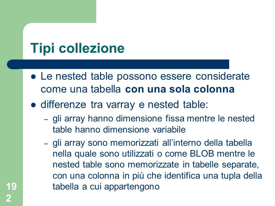191 Tipi collezione Due tipi collezione: – nested table – varray I tipi collezione possono avere come elementi istanze di tipi oggetto Un tipo oggetto può avere un attributo di tipo collezione
