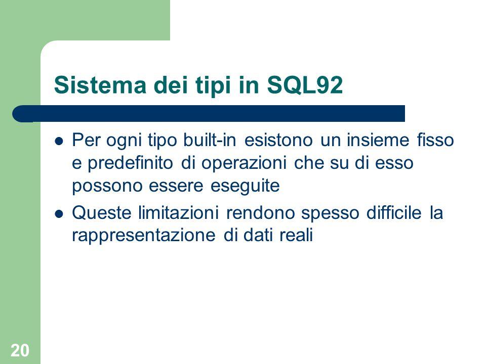 19 Sistema dei tipi in SQL92 In SQL-92 i tipi di un attributo in una relazione possono essere: – numerici (interi, reali, ecc.) – carattere (stringhe di lunghezza fissa o variabile, caratteri singoli) – temporali (date, time, datetime, interval) – booleani (true, false) – non strutturati (BYTE, TEXT, BLOB, CLOB)