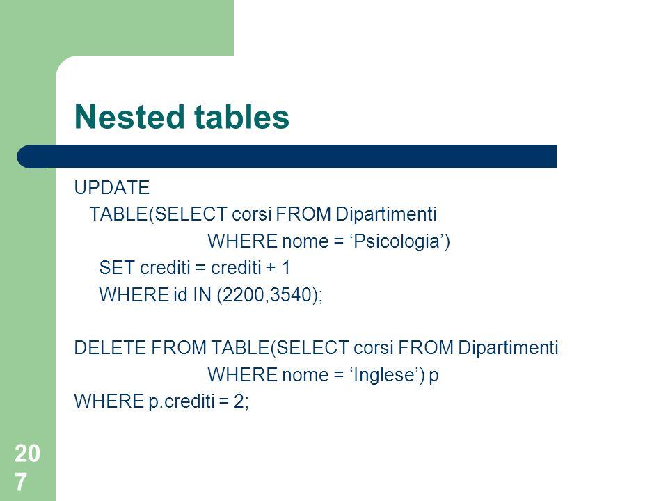206 Tipi collezione - DML Nested table: – la funzione TABLE può essere utilizzata per modificare una collezione VARRAY: – A differenza delle nested table, i singoli elementi di un varray non possono essere manipolati mediante istruzioni SQL – Per selezionare o fare lupdate di un certo elemento di un VARRAY è necessario usare PL/SQL – supporto di funzioni specifiche per la manipolazione degli array