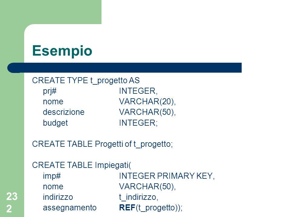 231 Tipi riferimento Le istanze di tipi riferimento (puntatori) vengono mappate in istanze di classe Ref i metodi per poter leggere e scrivere valori di attributi con tipo riferimento sono – ResultSet - getRef(int): per accedere attributi di tipo riferimento – Ref - getObject( ): dato un valore di tipo riferimento, restituisce loggetto puntato (solo JDBC 3) – Ref - setObject(Struct): il parametro diventa il nuovo oggetto puntato (solo JDBC 3) – PreparedStatement - setRef(int, Ref): per settare parametri di tipo riferimento