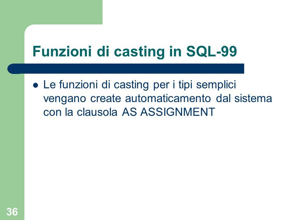 35 Se la clausola AS ASSIGNMENT è specificata, il casting è invocato implicitamente quando necessario per ogni coppia di tipi può esistere una sola funzione di casting definita dallutente Funzioni di casting in SQL-99