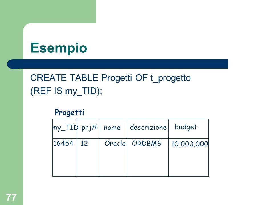76 Esempio Si supponga di voler memorizzare informazioni sui progetto a cui gli impiegati lavorano CREATE TYPE t_progetto AS prj#INTEGER, nomeVARCHAR(20), descrizioneVARCHAR(50), budgetINTEGER NOT FINAL;