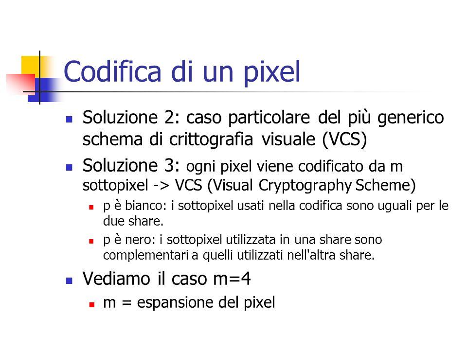 Codifica di un pixel Soluzione 2: caso particolare del più generico schema di crittografia visuale (VCS) Soluzione 3: ogni pixel viene codificato da m