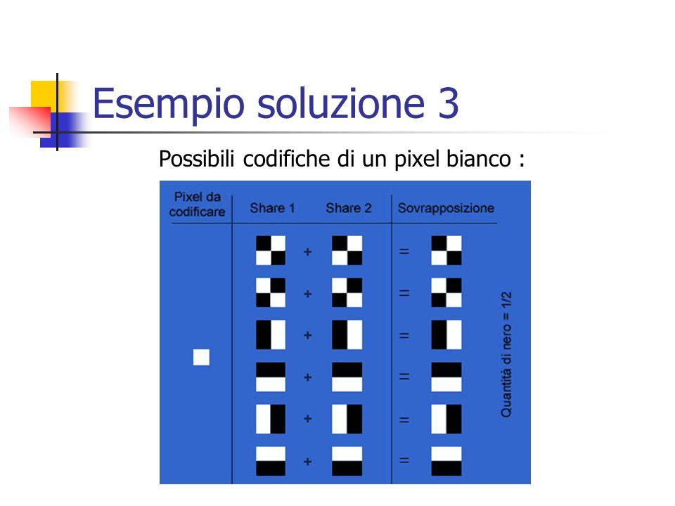 Esempio soluzione 3 Possibili codifiche di un pixel bianco :