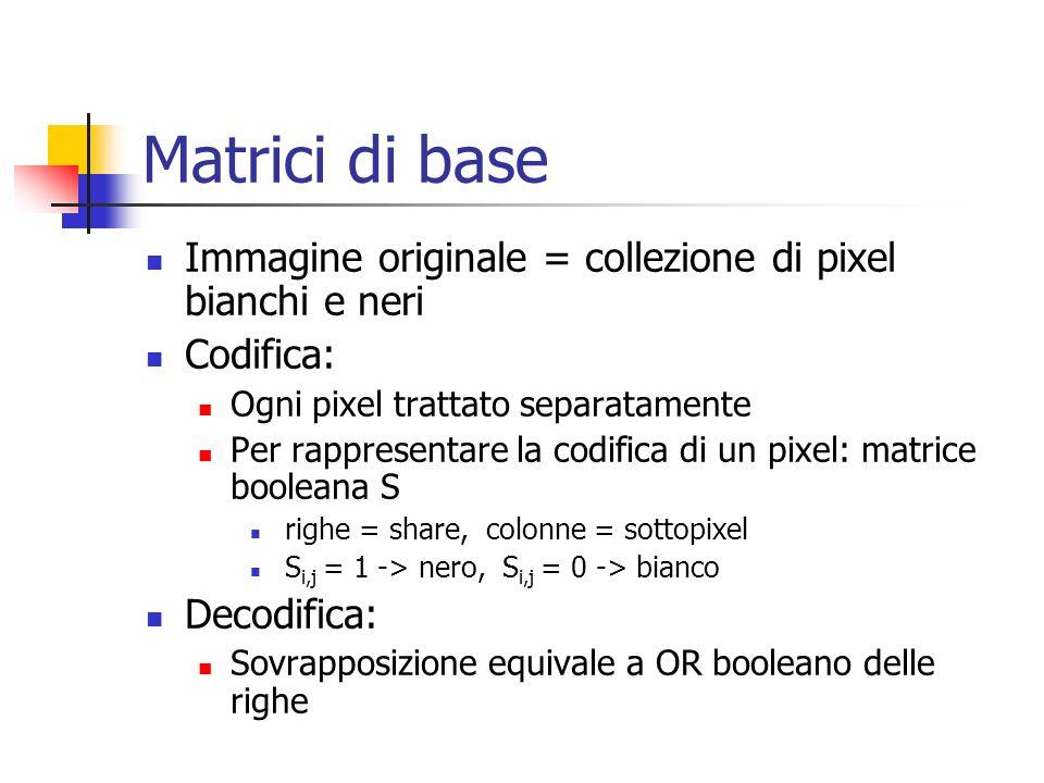 Matrici di base Immagine originale = collezione di pixel bianchi e neri Codifica: Ogni pixel trattato separatamente Per rappresentare la codifica di u