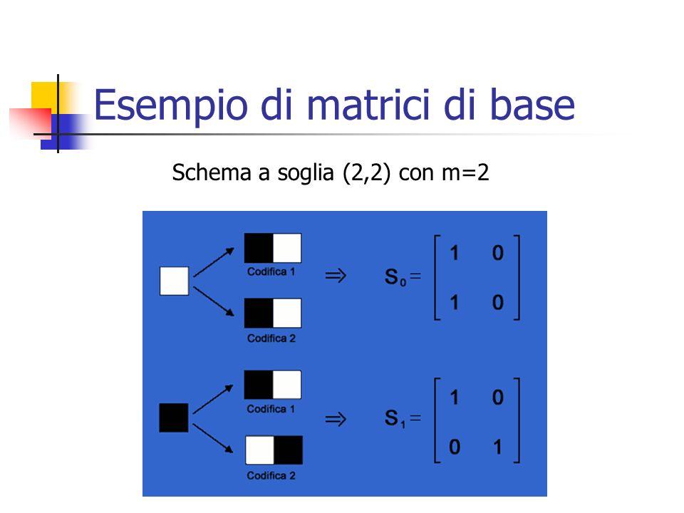 Esempio di matrici di base Schema a soglia (2,2) con m=2