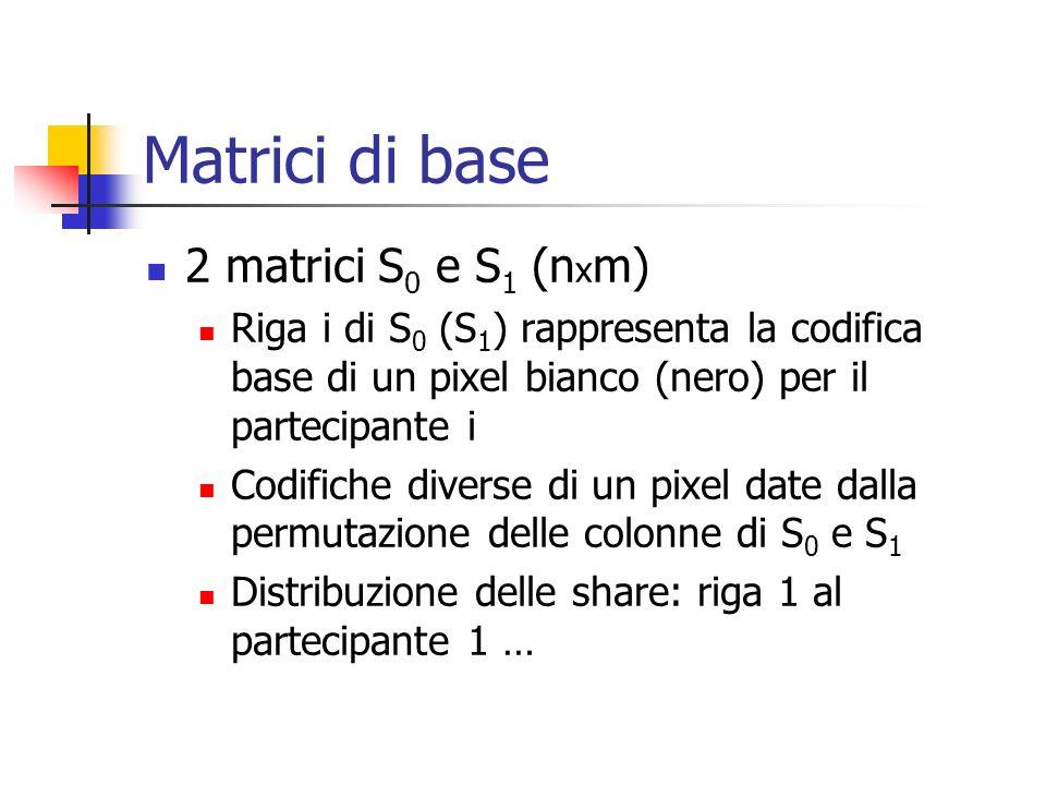 Matrici di base 2 matrici S 0 e S 1 (n x m) Riga i di S 0 (S 1 ) rappresenta la codifica base di un pixel bianco (nero) per il partecipante i Codifich