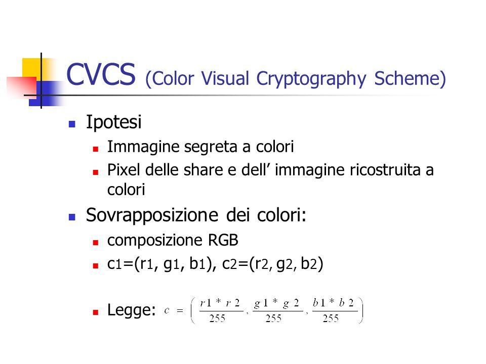 CVCS (Color Visual Cryptography Scheme) Ipotesi Immagine segreta a colori Pixel delle share e dell immagine ricostruita a colori Sovrapposizione dei c