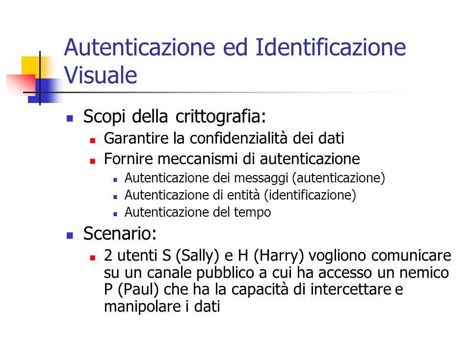 Autenticazione ed Identificazione Visuale Scopi della crittografia: Garantire la confidenzialità dei dati Fornire meccanismi di autenticazione Autenti