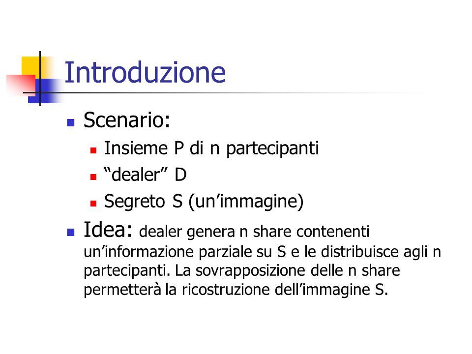 Introduzione Scenario: Insieme P di n partecipanti dealer D Segreto S (unimmagine) Idea: dealer genera n share contenenti uninformazione parziale su S