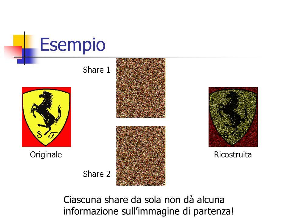 Esempio Ciascuna share da sola non dà alcuna informazione sullimmagine di partenza! Share 1 Share 2 Originale Ricostruita