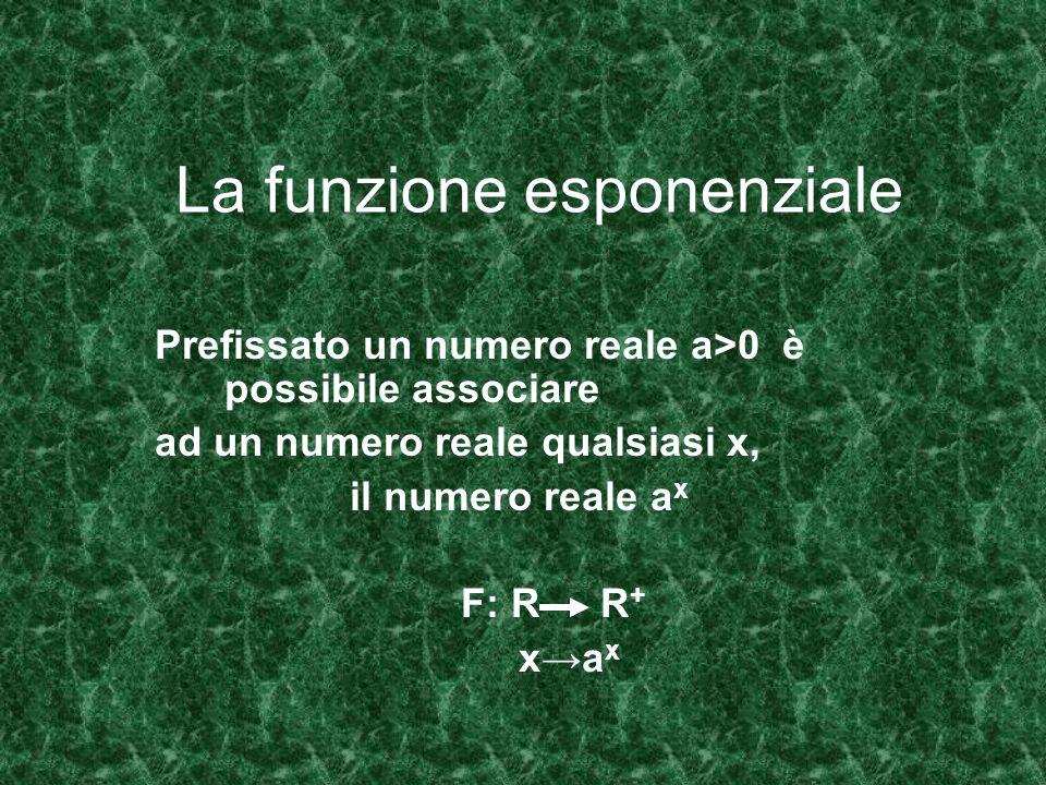 La funzione esponenziale Prefissato un numero reale a>0 è possibile associare ad un numero reale qualsiasi x, il numero reale a x F: R R + xa x