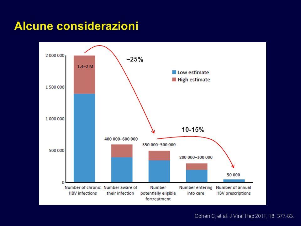 Cohen C, et al. J Viral Hep 2011; 18: 377-83. 10-15% ~25% Alcune considerazioni