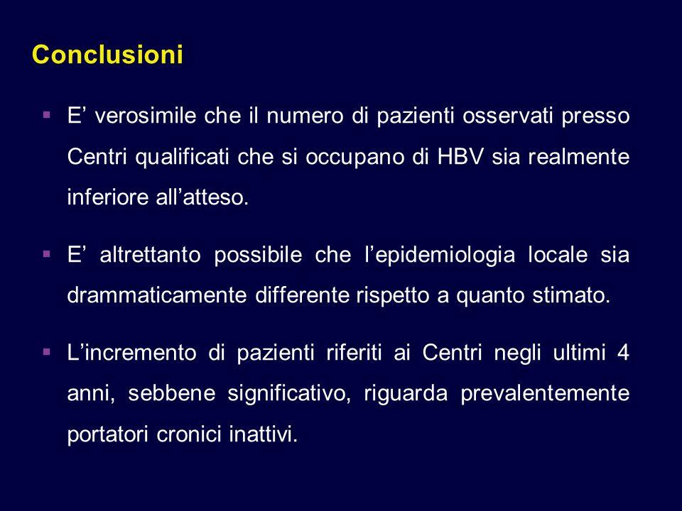 Conclusioni E verosimile che il numero di pazienti osservati presso Centri qualificati che si occupano di HBV sia realmente inferiore allatteso.
