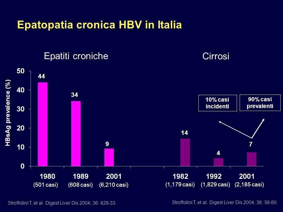 Ruolo relativo di infezione cronica da HBV nello sviluppo di HCC in Italia Giannini EG, et al.