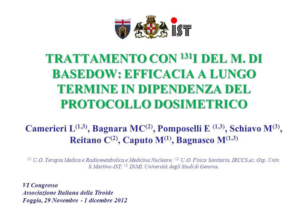 INTRODUZIONE La terapia radiometabolica con 131 I è una delle opzioni terapeutiche fondamentali nel trattamento del Morbo di Basedow.