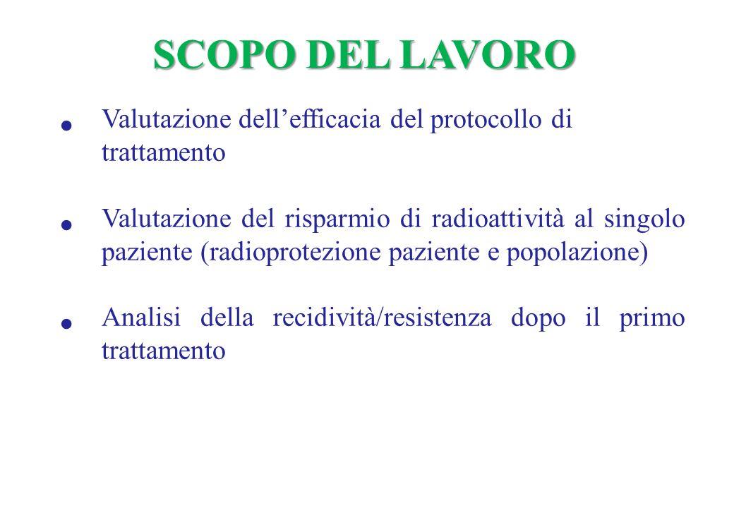 Valutazione dellefficacia del protocollo di trattamento Valutazione del risparmio di radioattività al singolo paziente (radioprotezione paziente e pop