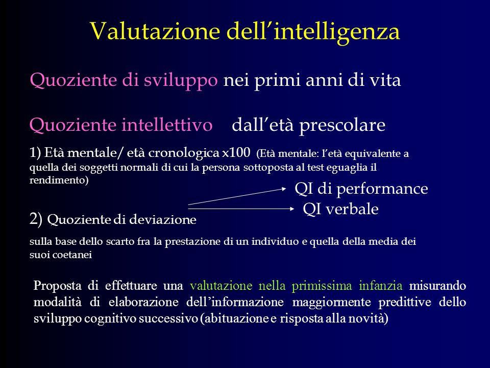 Valutazione dellintelligenza Quoziente di sviluppo nei primi anni di vita Quoziente intellettivo dalletà prescolare 1) Età mentale/ età cronologica x1