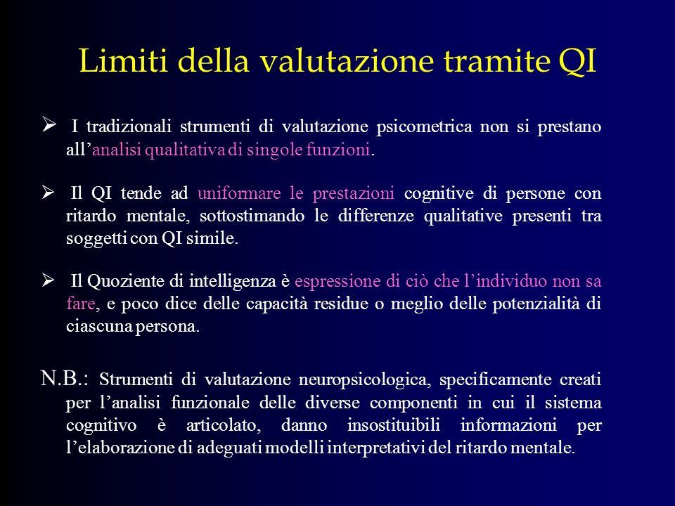 Limiti della valutazione tramite QI I tradizionali strumenti di valutazione psicometrica non si prestano allanalisi qualitativa di singole funzioni. I