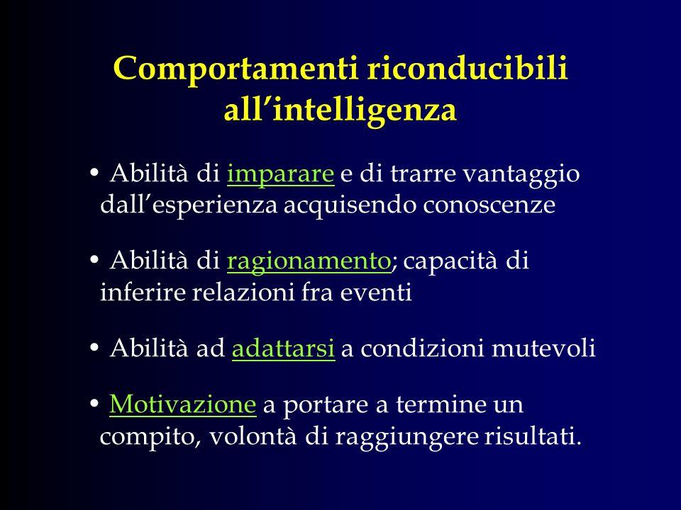 Comportamenti riconducibili allintelligenza Abilità di imparare e di trarre vantaggio dallesperienza acquisendo conoscenze Abilità di ragionamento; ca