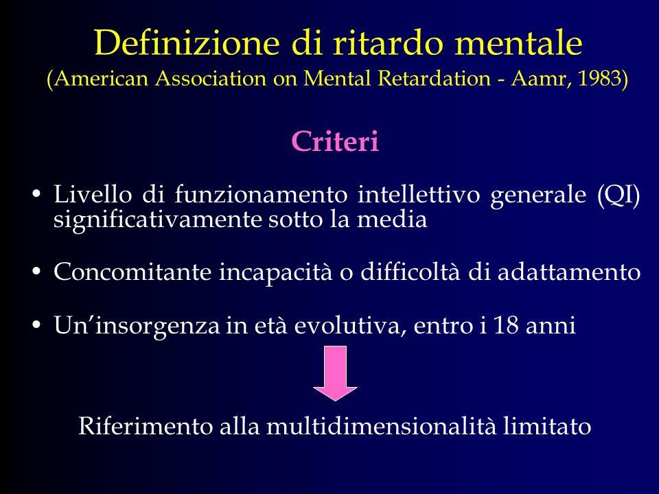 Definizione di ritardo mentale (American Association on Mental Retardation - Aamr, 1983) Criteri Livello di funzionamento intellettivo generale (QI) s