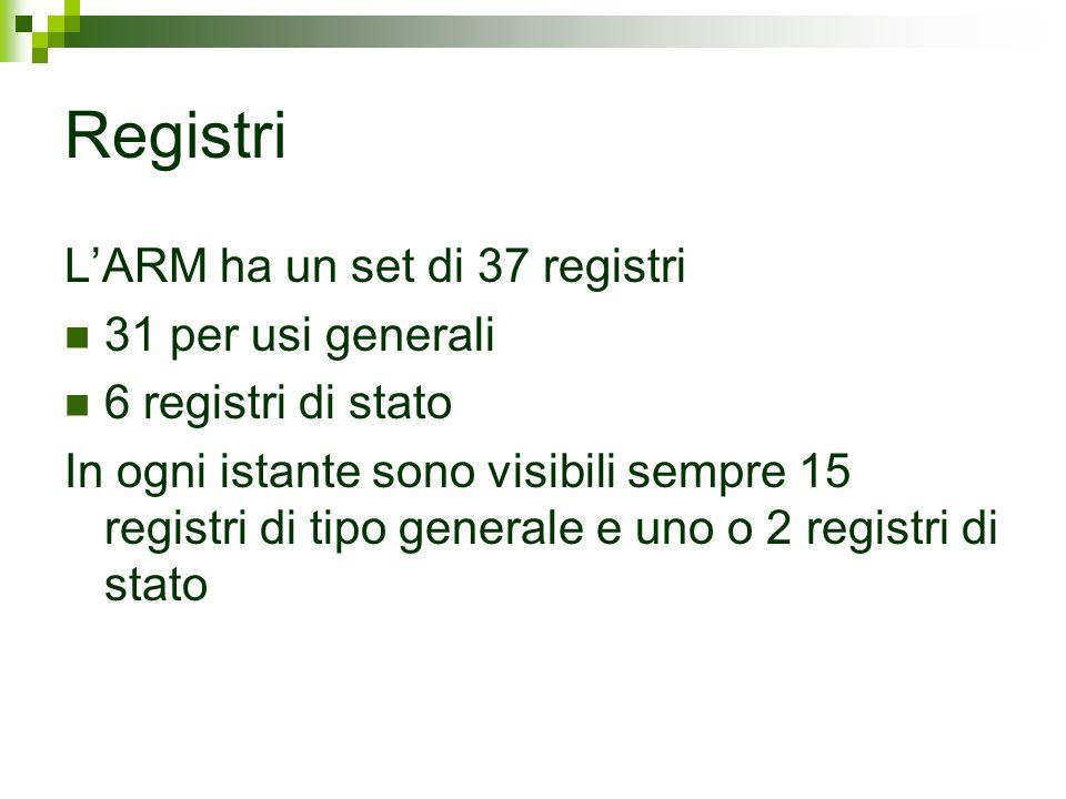 Registri LARM ha un set di 37 registri 31 per usi generali 6 registri di stato In ogni istante sono visibili sempre 15 registri di tipo generale e uno