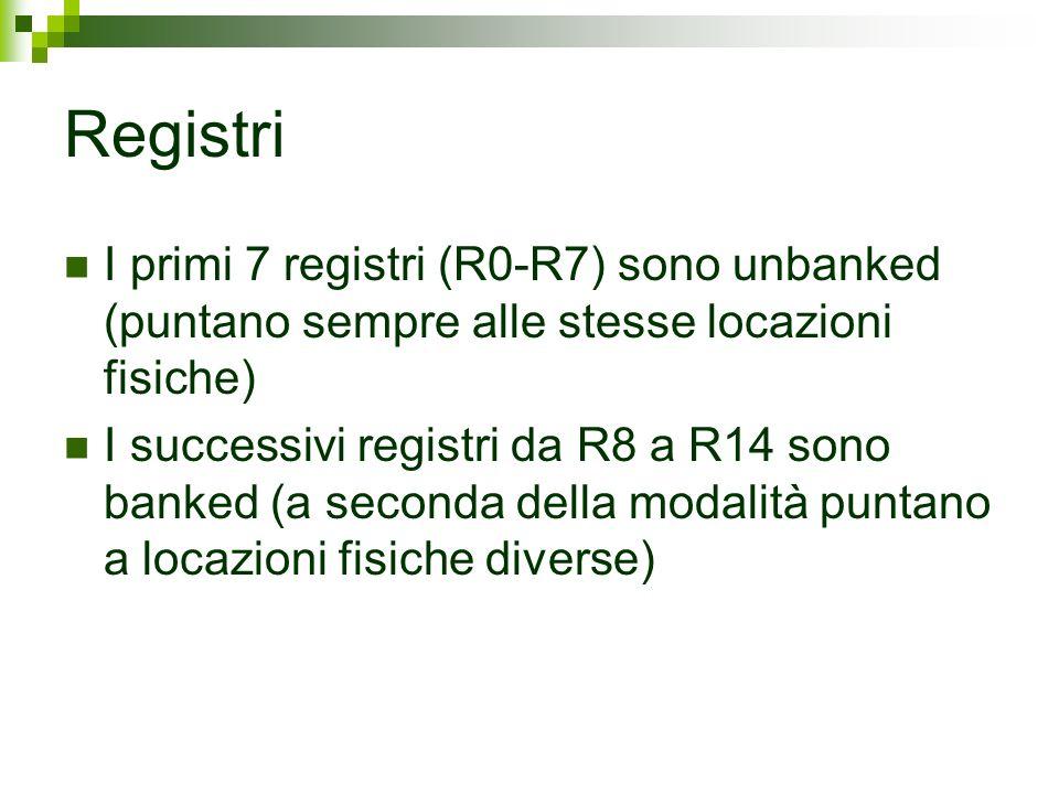 Registri I primi 7 registri (R0-R7) sono unbanked (puntano sempre alle stesse locazioni fisiche) I successivi registri da R8 a R14 sono banked (a seco