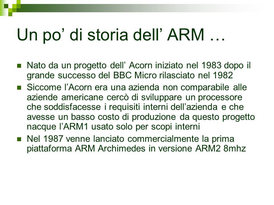 Un po di storia dell ARM … Nato da un progetto dell Acorn iniziato nel 1983 dopo il grande successo del BBC Micro rilasciato nel 1982 Siccome lAcorn e