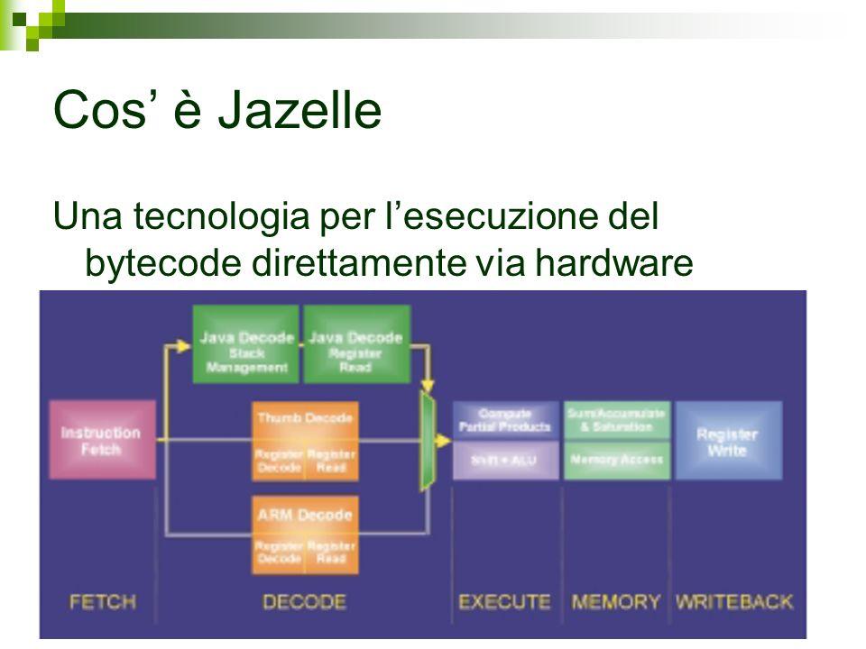 Cos è Jazelle Una tecnologia per lesecuzione del bytecode direttamente via hardware