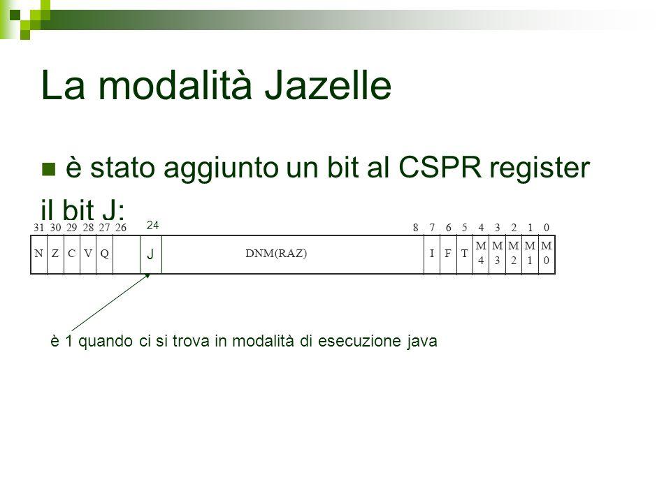 La modalità Jazelle è stato aggiunto un bit al CSPR register il bit J: J 24 è 1 quando ci si trova in modalità di esecuzione java