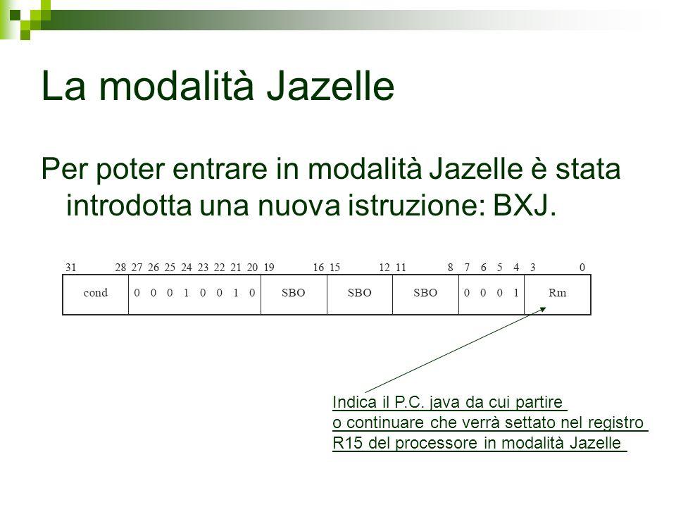 La modalità Jazelle Per poter entrare in modalità Jazelle è stata introdotta una nuova istruzione: BXJ. Indica il P.C. java da cui partire o continuar