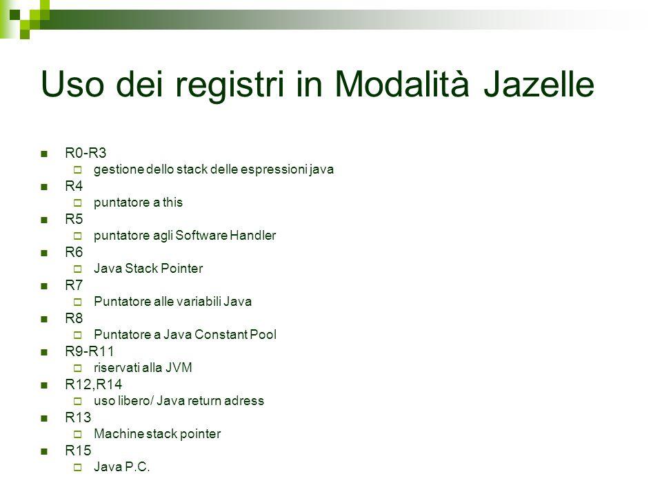 Uso dei registri in Modalità Jazelle R0-R3 gestione dello stack delle espressioni java R4 puntatore a this R5 puntatore agli Software Handler R6 Java