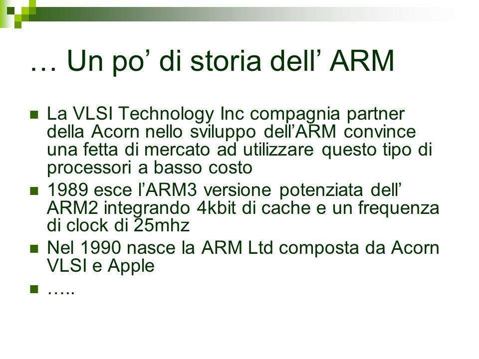 … Un po di storia dell ARM La VLSI Technology Inc compagnia partner della Acorn nello sviluppo dellARM convince una fetta di mercato ad utilizzare que